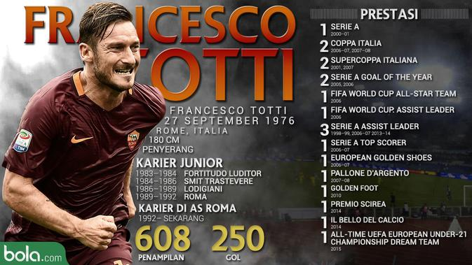 Legenda_AS Roma_Francesco Totti (Bola.com/Adreanus Titus)
