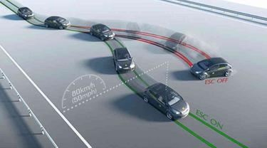 Ilustrasi Electronic Stability Control