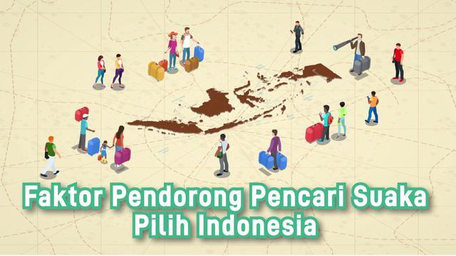 Faktor Pendorong Pencari Suaka Pilih Indonesia