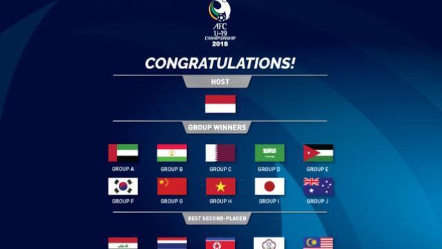 047060000 1510197741 afc - Asian Games 2018 Grup Bola