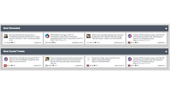 Analisis Media Sosial DP 0 Persen (7) via Trendsmap