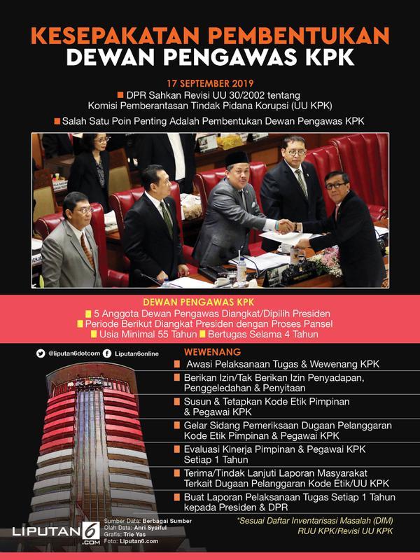 Infografis Kesepakatan Pembentukan Dewan Pengawas KPK. (Liputan6.com/Triyasni)