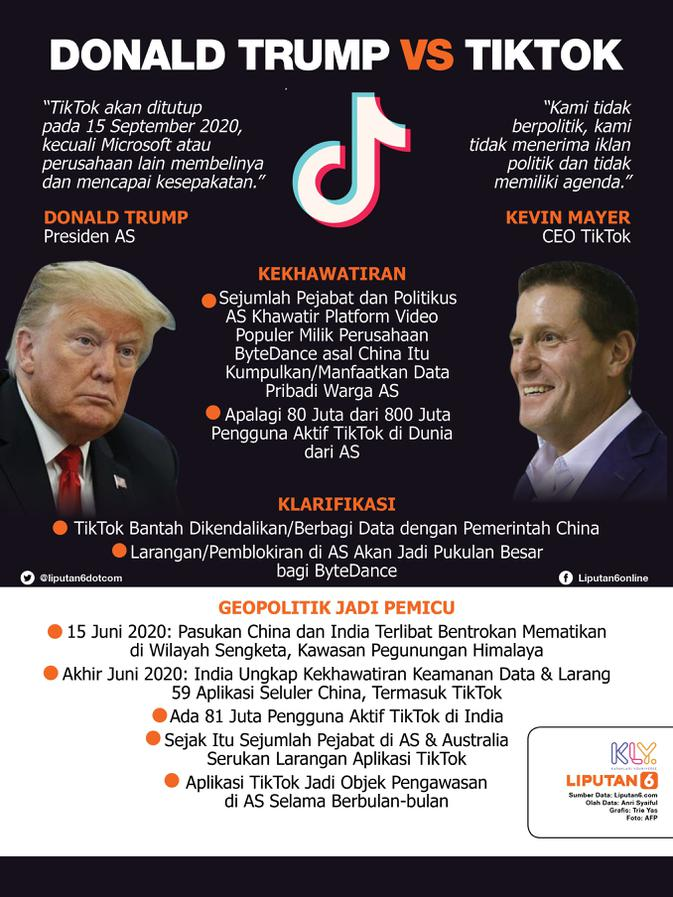 INFOGRAFIS: Donald Trump Vs TikTok - News Liputan6.com