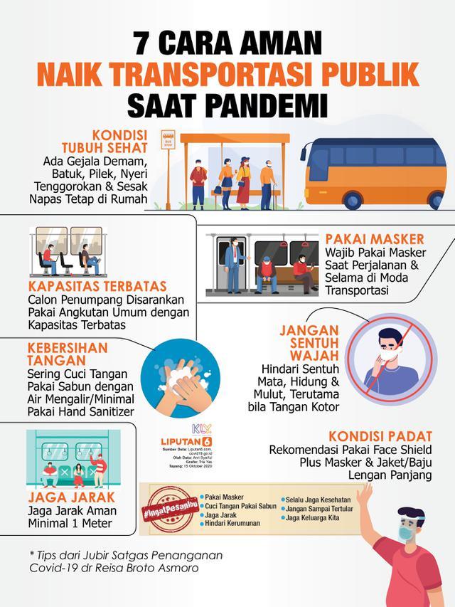 Infografis 7 Cara Aman Naik Transportasi Publik Saat Pandemi. (Liputan6.com/Trieyasni)