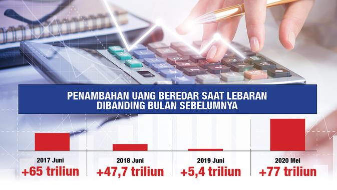 Sumber Data: Bank Indonesia