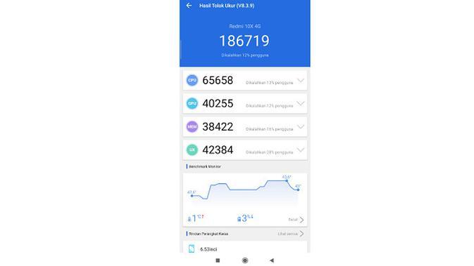 Skor pengukuran Redmi Note 9 memakai AnTuTu Benchmark. (Liputan6.com/Agustinus M.Damar)