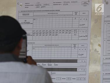 Prabowo Unggul Telak di TPS 041 Bojong Koneng