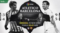 La Liga Atletico Madrid Vs Barcelona Head to Head (Bola.com/Adreanus Titus)