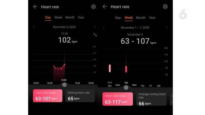 Monitor Detak Jantung untuk Huawei Watch GT 2 Pro. Liputan6.com/Iskandar