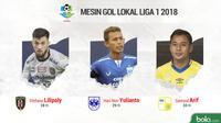 Mesin Gol Lokal Liga 1 2018 (Bola.com/Adreanus Titus)
