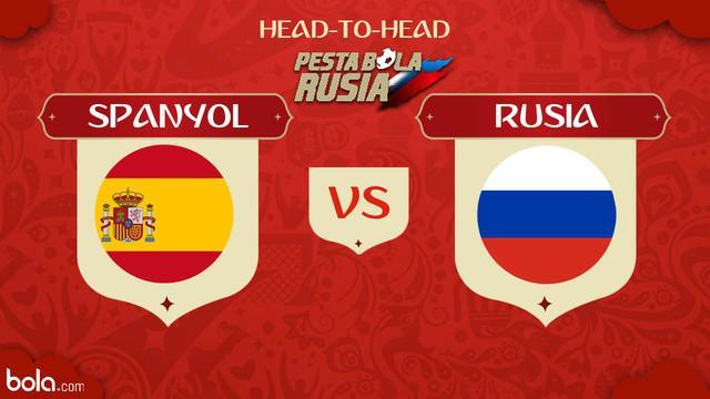 Berita video head-to-head Piala Dunia Rusia 2018: Spanyol vs Rusia.