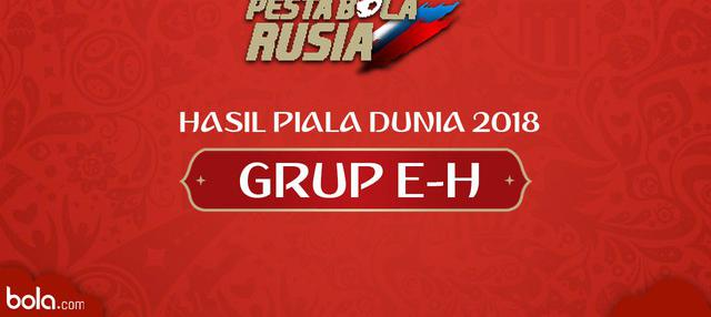 Berita video hasil Piala Dunia Rusia 2018 grup E-H matchday ke-3. Jerman tersingkir, Brasil juara grup E.