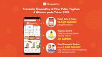 Transaksi ShopeePay di Fitur Pulsa, Tagihan dan Hiburan pada Tahun 2020.