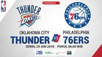 Oklahoma City Thunder Vs Philadelphia 76ers_2 (Bola.com/Adreanus Titus)