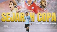 Sejarah Copa, Ketika Messi Menampik Gelar (Grafis: Adreanus Titus/Bola.com)