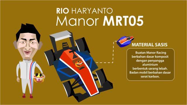 Inilah detail bagian bagian mobil MRT05 yang akan digunakan Rio Haryanto balapan di ajang F1 2016.