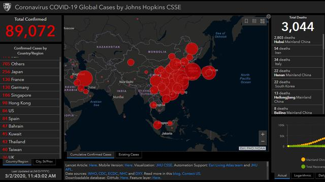 Selain Indonesia Ini 26 Negara Asia Di Luar China Terpapar Virus Corona Global Liputan6 Com