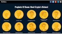 Daftar Miliarder dari Uang Digital (forbes)