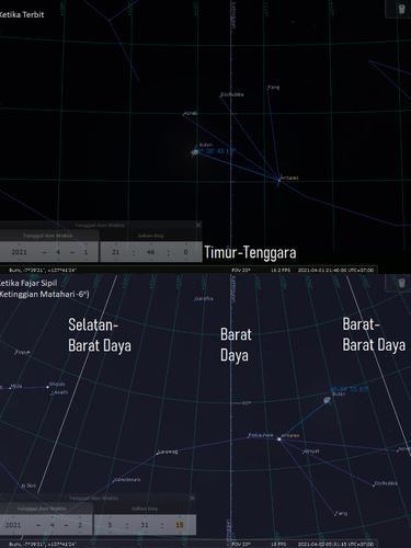 Konjungsi Bulan-Antares 1-2 April 2021. Sumber: Stellarium PC 0.20.4 via LAPAN.go.id