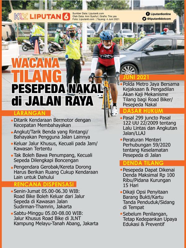 Infografis Wacana Tilang Pesepeda Nakal di Jalan Raya. (Liputan6.com/Trieyasni)