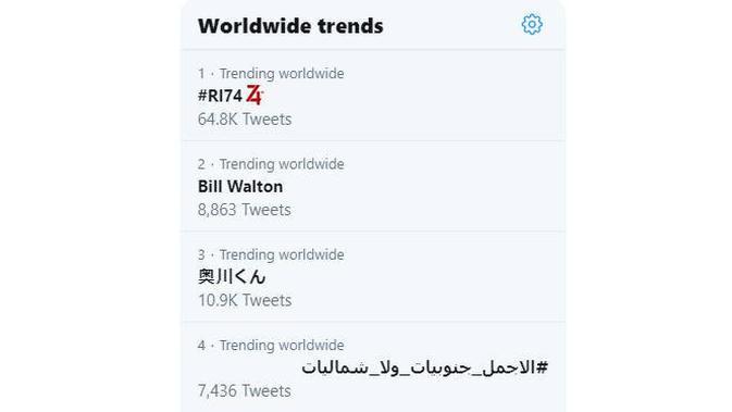 Tagar RI 74 Puncaki Trending Topic Dunia. Dok: Twitter