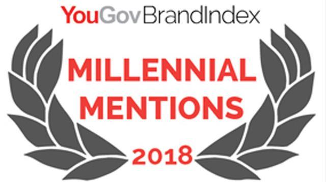 """YouGov BrandIndex merilis peringkat """"Top WOM Rankings"""" untuk beberapa brand di Indonesia. Tebak brand favorit kaum milenial jaman now?"""