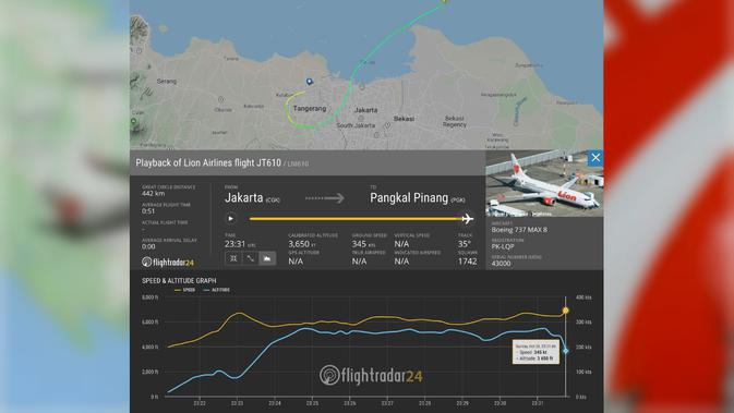 Pergerakan pesawat Lion Air JT 610 sebelum jatuh ke Tanjung Karawang (Flightradar24)
