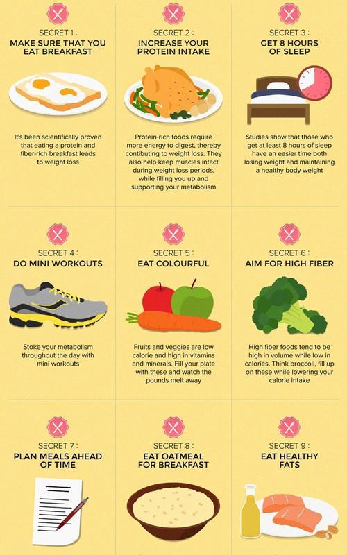 17 Tips Dapatkan Tubuh Langsing Dengan Cara Menurunkan Berat Badan Yang Sehat Beauty Fimela Com