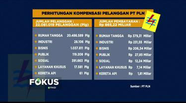PT PLN akan kucurkan Rp 865,22 miliar untuk membayar kompensasi pada 22 juta pelanggan terdampak listrik padam.