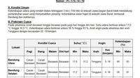 BMKG merilis prakiraan cuaca di kawasan Bandung raya. (Liputan6.com/Huyogo Simbolon)