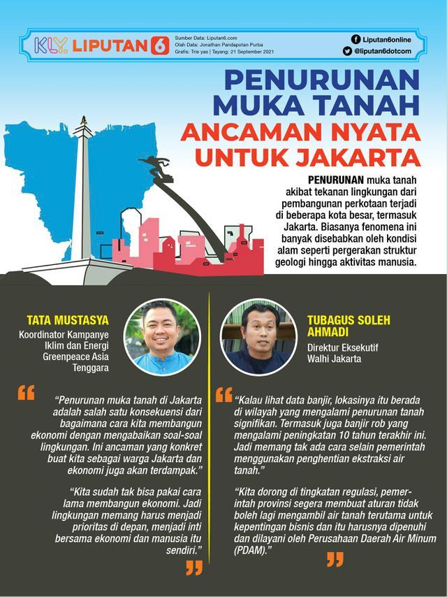 Infografis: Penurunan Muka Tanah Ancaman Nyata Untuk Jakarta (Liputan6.com / Triyasni)