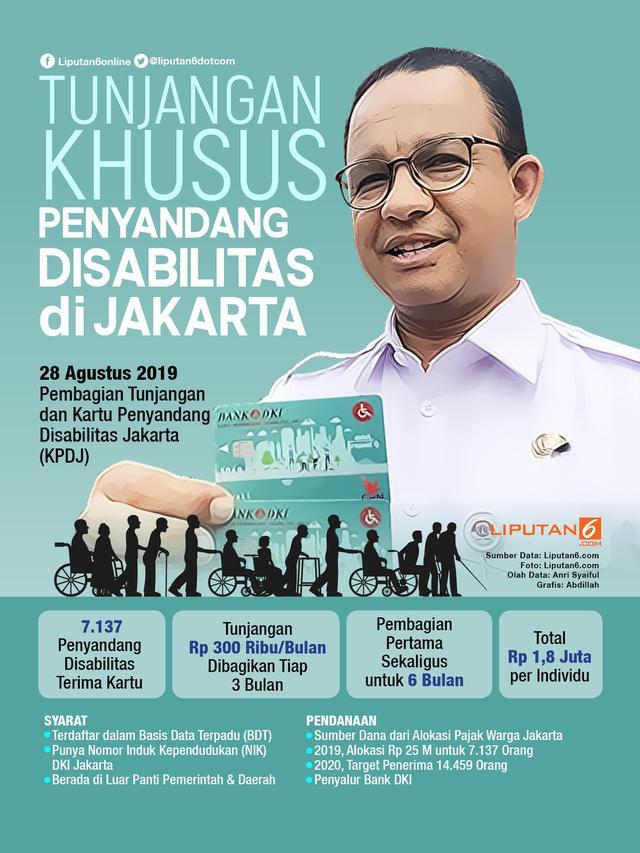 Infografis Tunjangan Khusus Penyandang Disabilitas di Jakarta