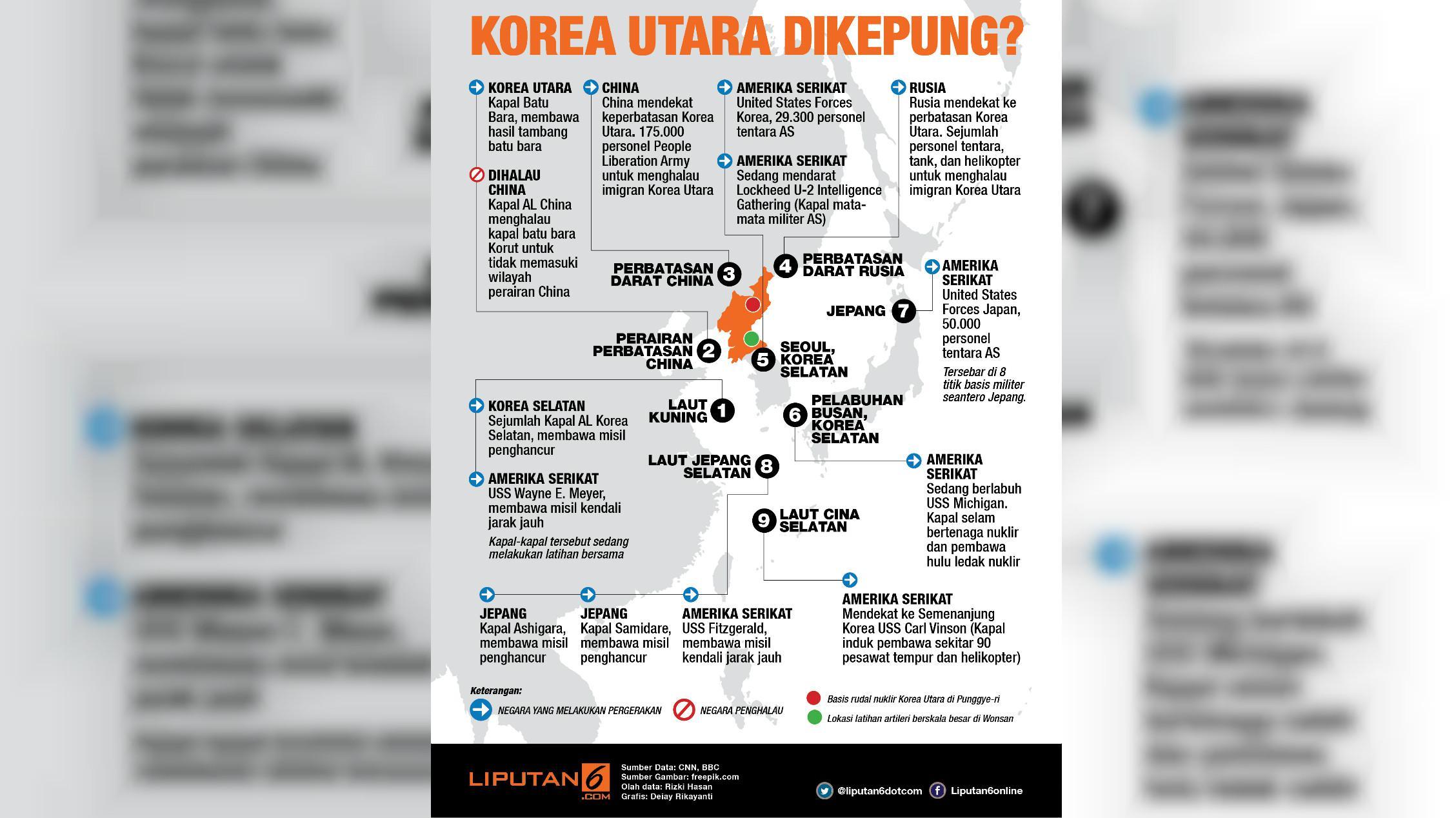 Korea Utara Dikepung? (Deisy Rika, Rizki Akbar Hasan/liputan6.com)