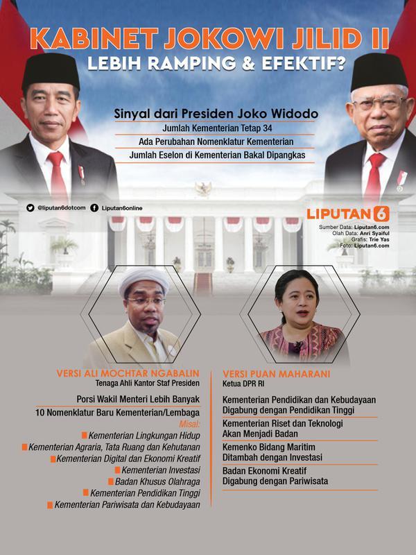 Infografis Kabinet Jokowi Jilid II Lebih Ramping dan Efektif? (Liputan6.com/Triyasni)