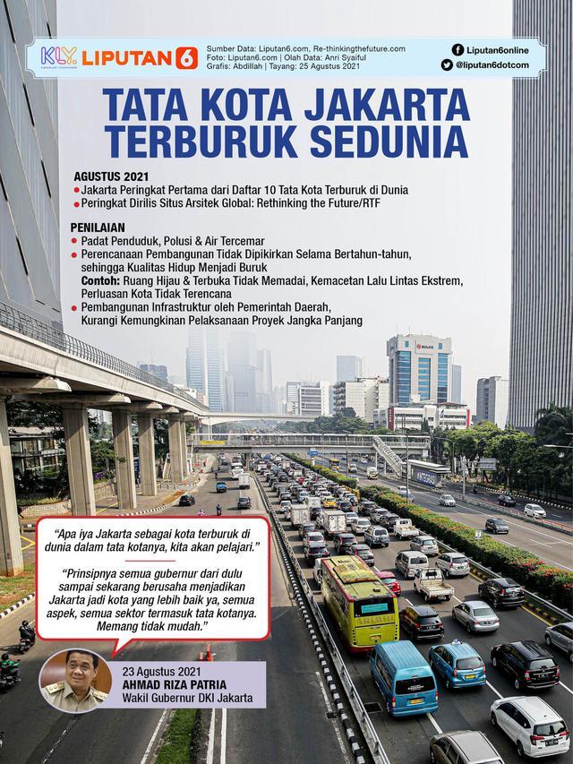 Infografis Tata Kota Jakarta Terburuk Sedunia. (Liputan6.com/Abdillah)