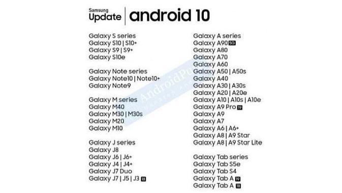 Daftar smartphone Samsung yang akan mendapatkan update Android 10 (screenshot via GSM Arena)