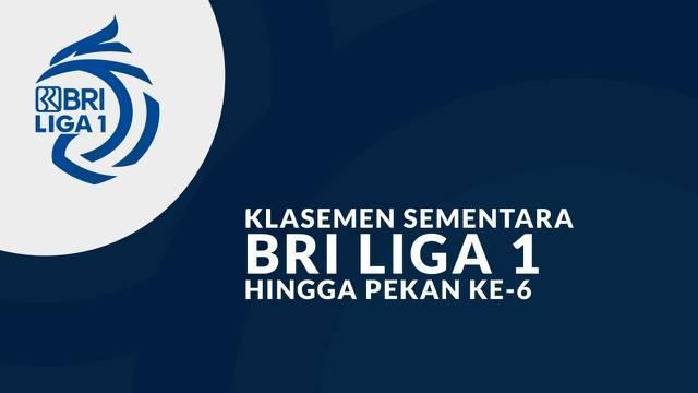 Berita Video, Perolehan Klasemen dan Top Skorer Sementara BRI Liga 1 2021/2022