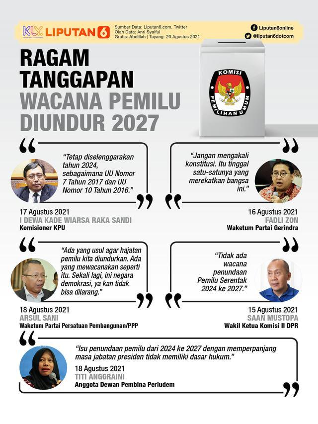 Infografis Ragam Tanggapan Wacana Pemilu Diundur 2027. (Liputan6.com/Abdillah)