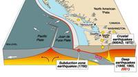 Lempeng Juan de Fuca bertemu dengan Lempeng Amerika Utara di bawah Sesar Cascadia. (Foto: USGS)