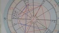 Peta astrologi Jokowi menurut Ahli Astrologi Intan Ophelia