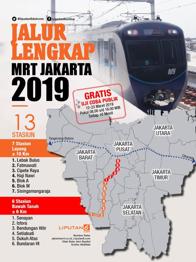 Infografis Jalur Lengkap MRT Jakarta 2019