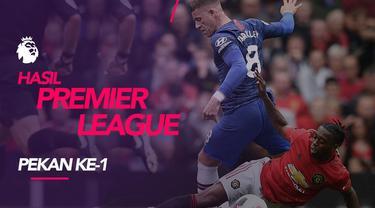 Berita video hasil Premier League 2019-2020 pekan 1, Manchester United kalahkan Chelsea gol tanpa balas.