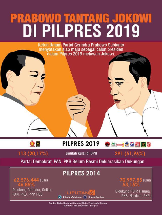 Prabowo Tantang Jokowi Di Pilpres 2019 Pilpres Liputan6 Com