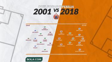 Formasi Persija Jakarta