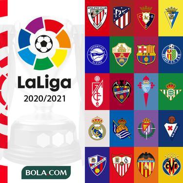 Ilustrasi La Liga Musim 2020/2021 - Logo Klub