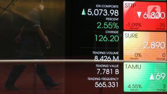 IHSG Menguat 0,56 Persen, Aksi Beli Investor Asing Sentuh Rp 1,01 Triliun