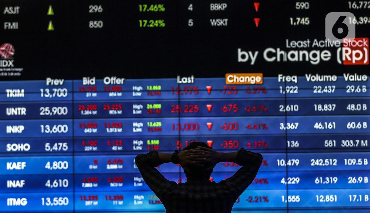 Karyawan melihat layar Indeks Harga Saham Gabungan (IHSG) di Bursa Efek Indonesia, Jakarta, Jumat (22/1/2021). Pada hari ini, IHSG melemah pada penutupan sesi pertama menyusul perpanjangan Pemberlakuan Pembatasan Kegiatan Masyarakat (PPKM). (Liputan6.com/Johan Tallo)