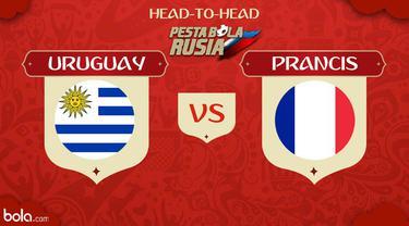 Berita video head-to-head Piala Dunia Rusia 2018: Uruguay vs Prancis.