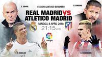 Prediksi Real Madrid Vs Atlético Madrid (Liputan6.com/Trie Yas)