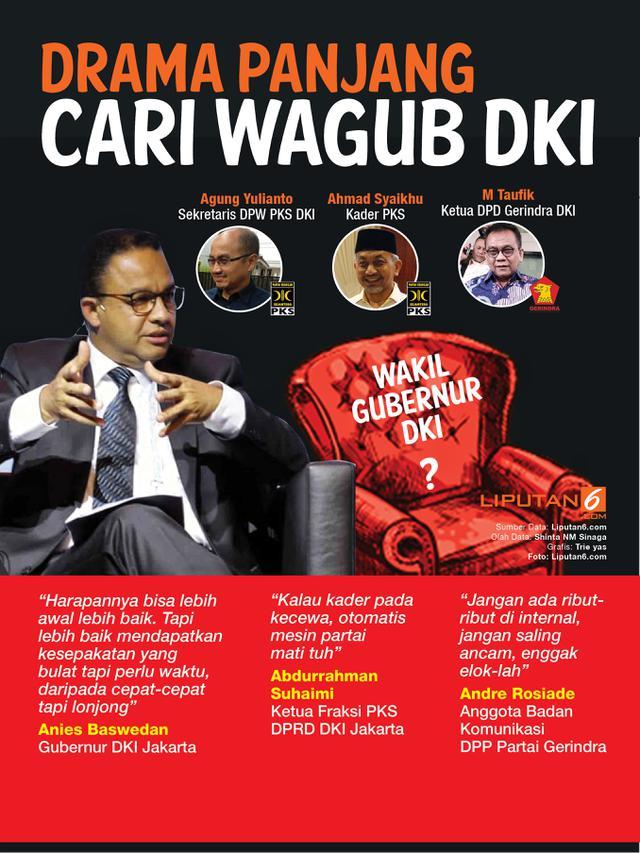 Infografis Drama Panjang Mencari Wagub DKI Jakarta